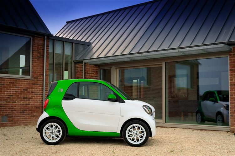 Fortwo Coupe City